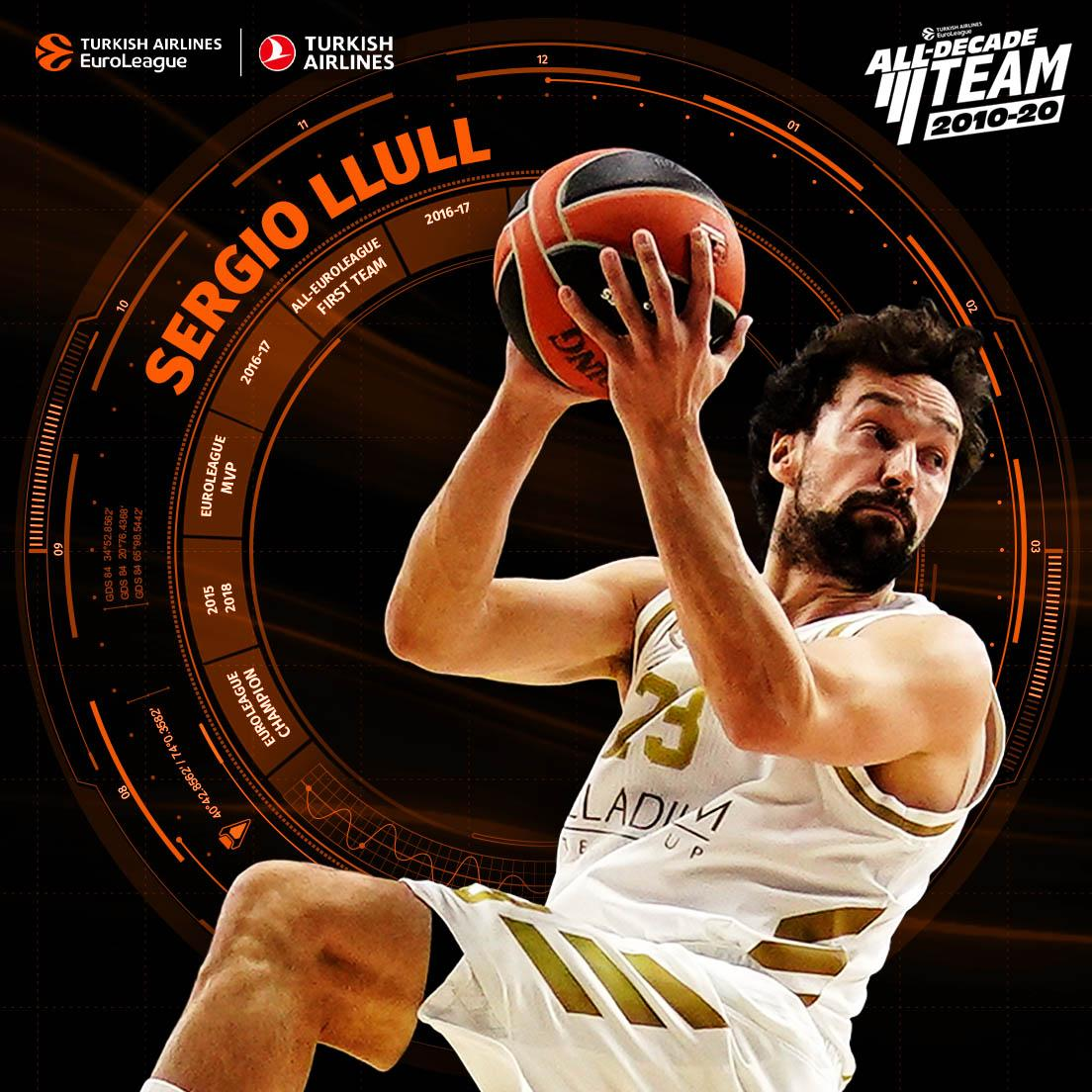 Sergio Llull picked for the 2010-20 All-Decade Team